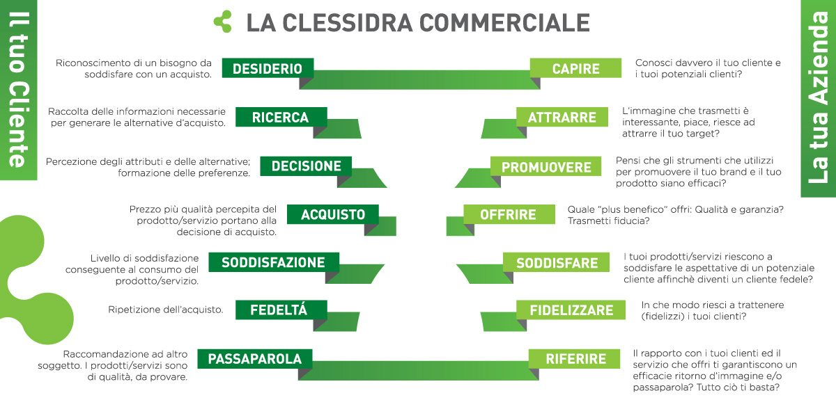 clessidra2.jpg